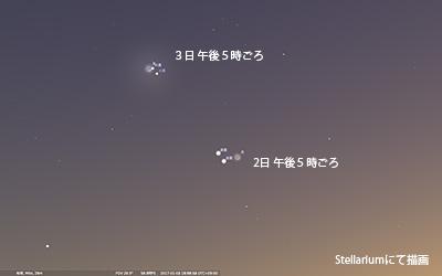 月と金星、火星の接近